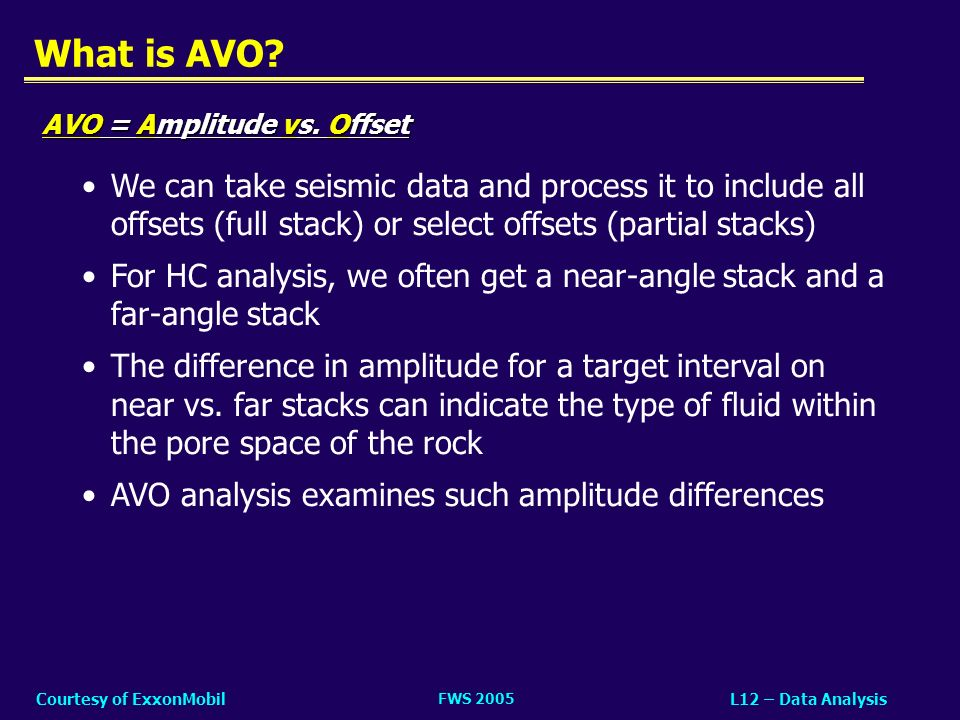What is AVO AVO = Amplitude vs. Offset.