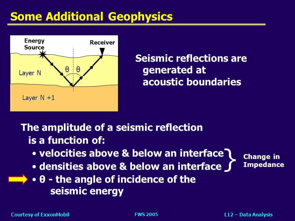 Some Additional Geophysics