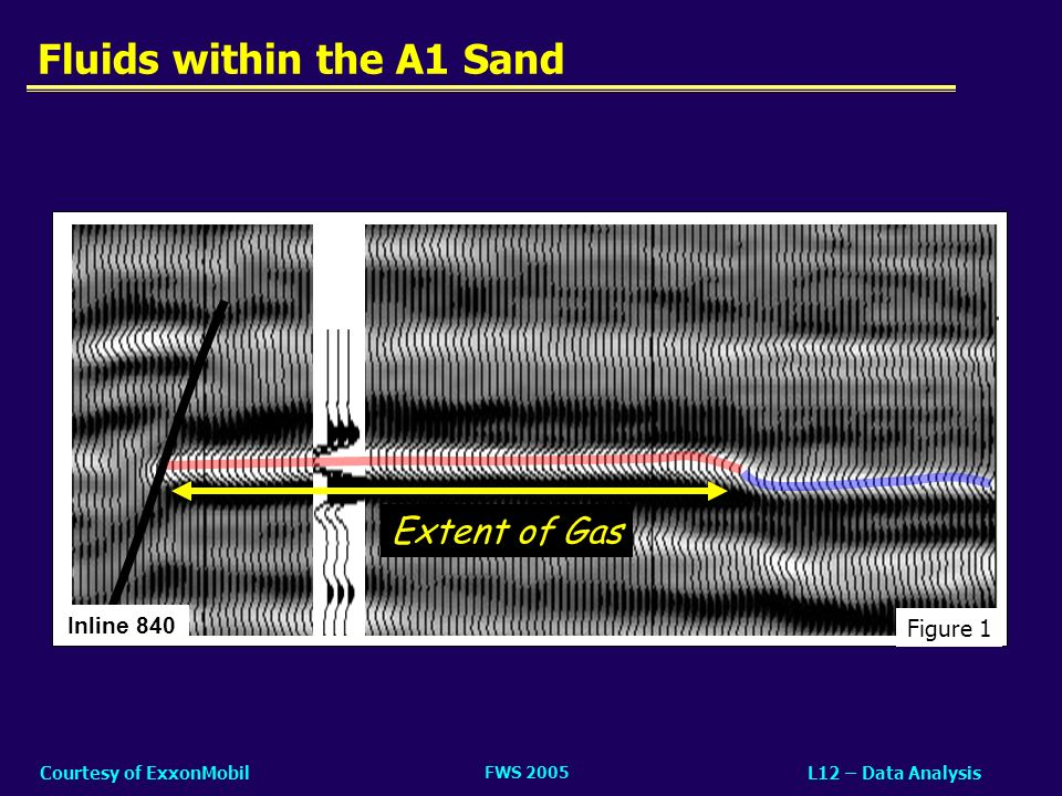 Fluids within the A1 Sand