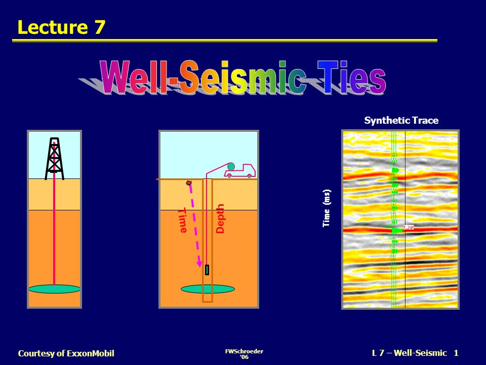 Well-Seismic Ties Lecture 7 Depth Time Synthetic Trace SLIDE 1