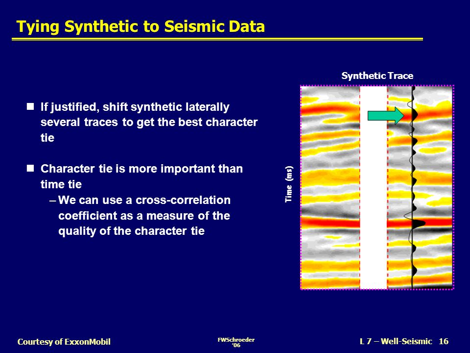 Tying Synthetic to Seismic Data