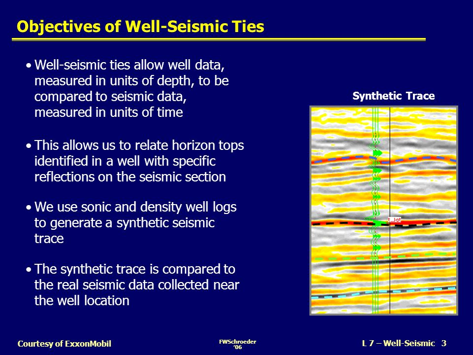 Objectives of Well-Seismic Ties
