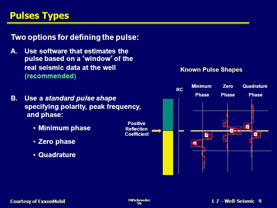 Pulses Types Two options for defining the pulse: