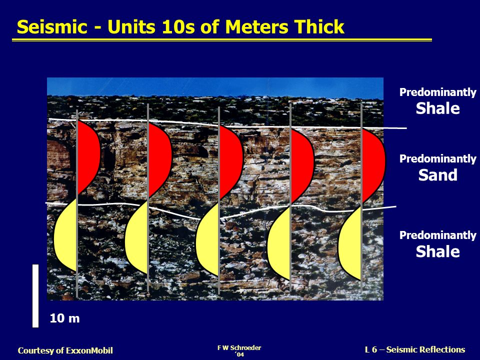 Seismic - Units 10s of Meters Thick