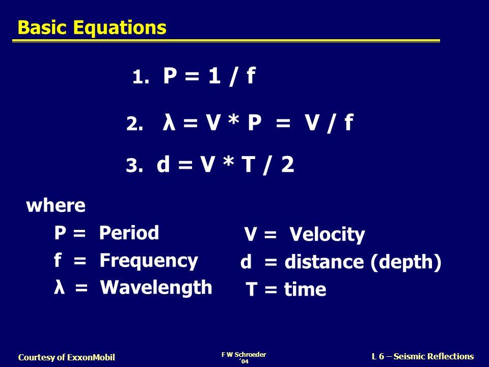 1. P = 1 / f Basic Equations 2. λ = V * P = V / f 3. d = V * T / 2