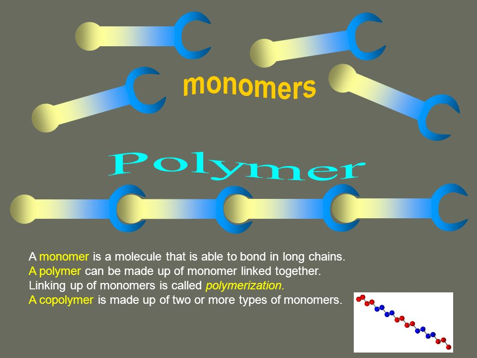 monomers Polymer.