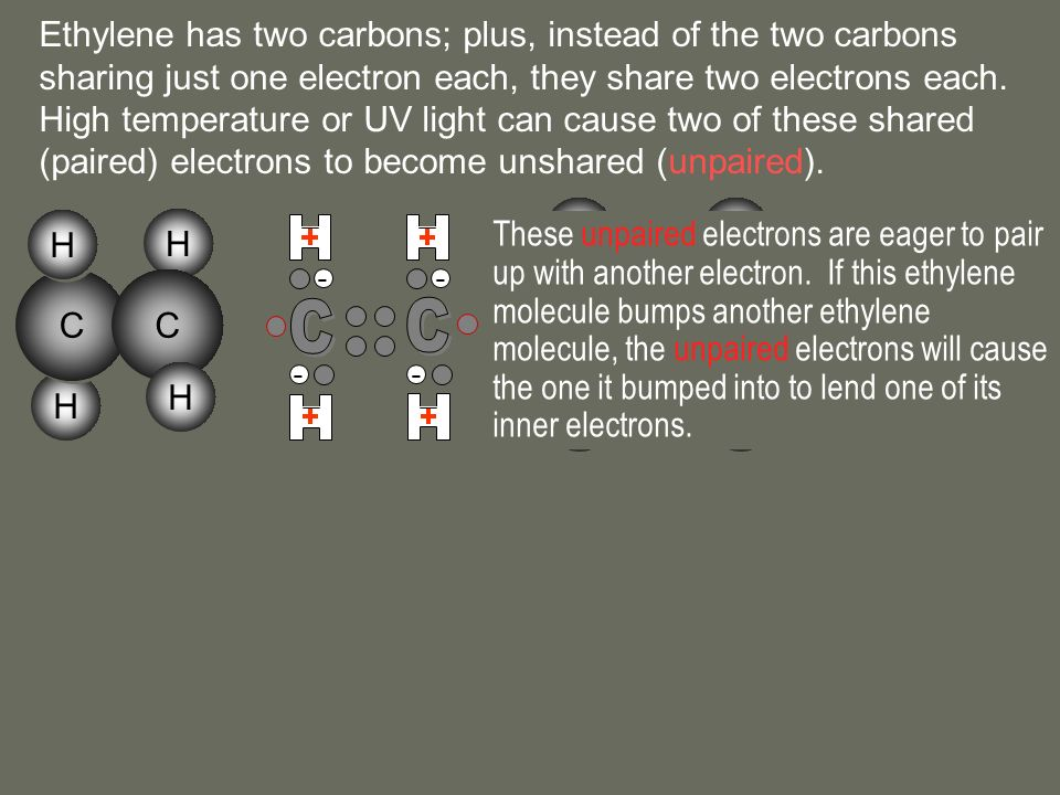 Ethylene has two carbons; plus, instead of the two carbons sharing just one electron each, they share two electrons each. High temperature or UV light can cause two of these shared (paired) electrons to become unshared (unpaired).