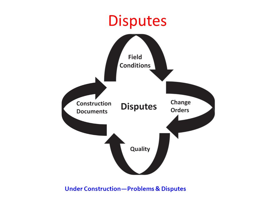 effects of disputes in construction A review on dispute resolution methods in uk construction  reasons and areas that disputes arise construction is an  a review on dispute resolution methods in.