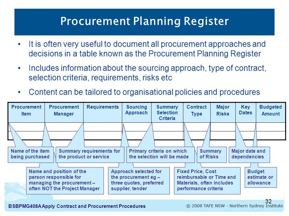procurement policies and procedures pdf