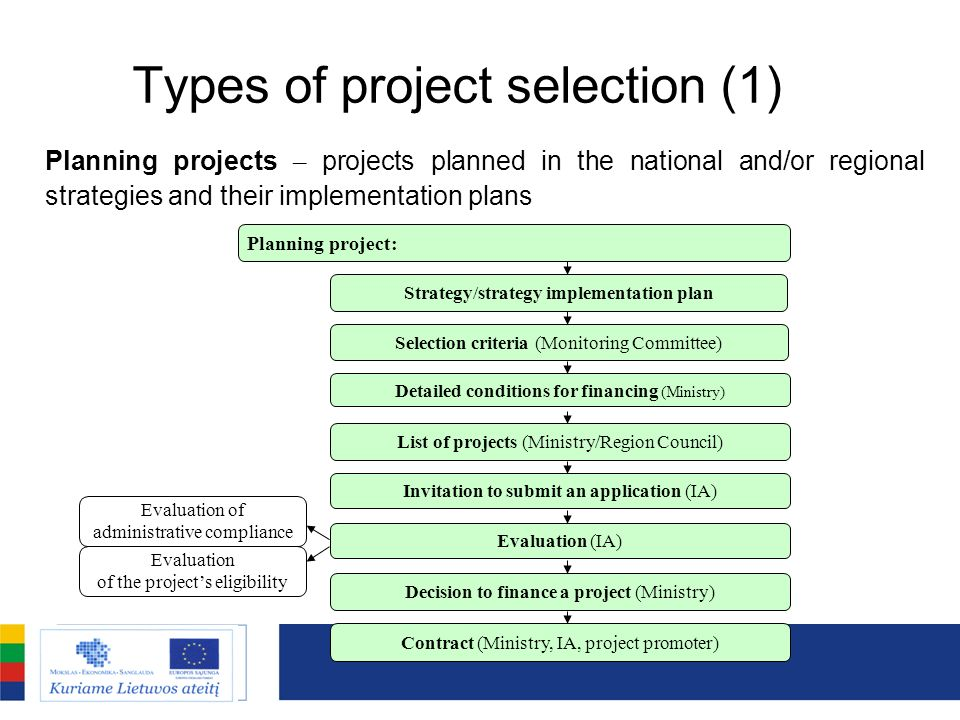 Types of project selection (1)