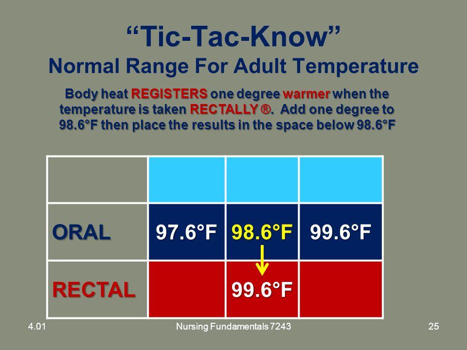 Adult body temp — pic 7
