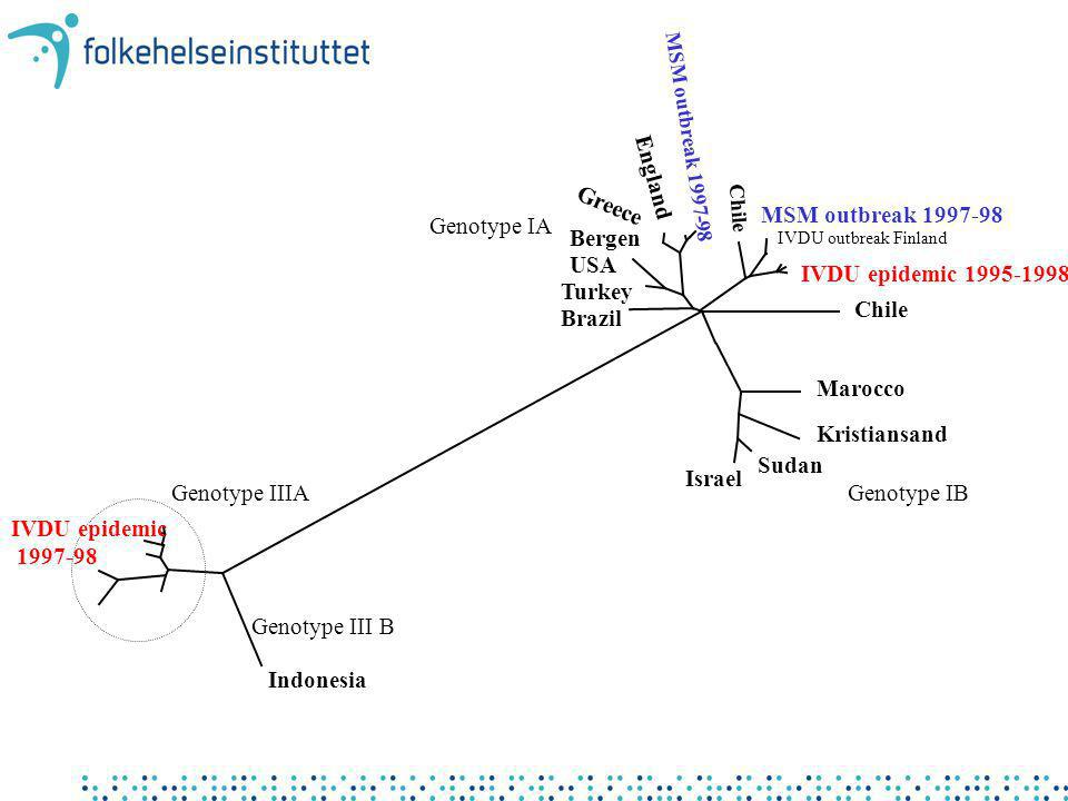 England Greece Genotype IA MSM outbreak 1997-98 Bergen USA