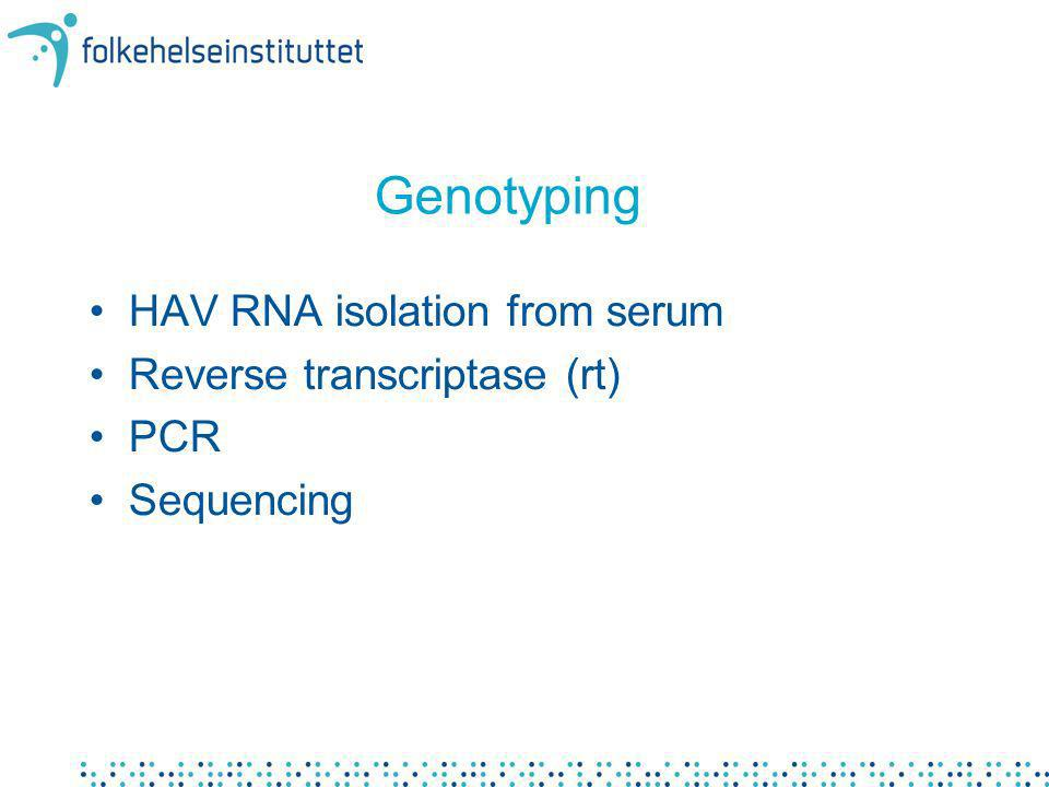 Genotyping HAV RNA isolation from serum Reverse transcriptase (rt) PCR