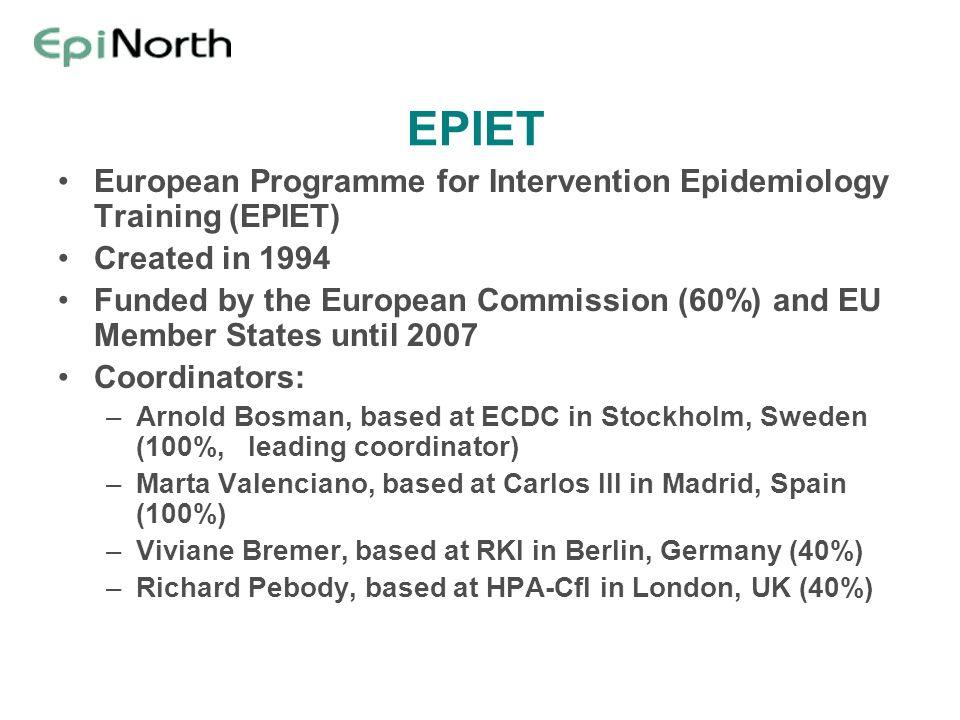 EPIET European Programme for Intervention Epidemiology Training (EPIET) Created in 1994.