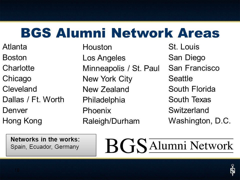 BGS Alumni Network Areas