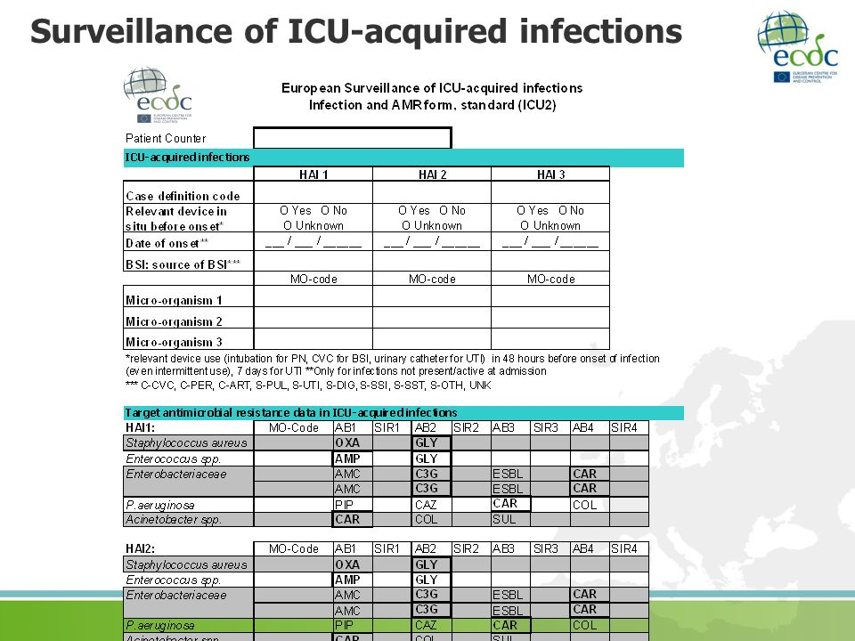Surveillance of ICU-acquired infections