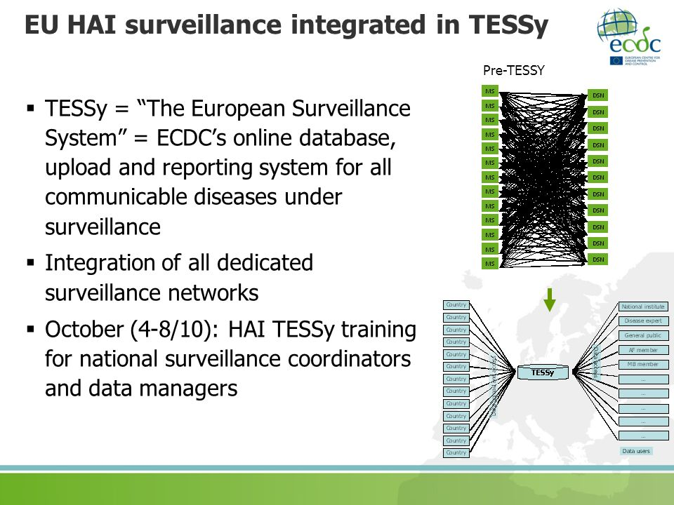 EU HAI surveillance integrated in TESSy