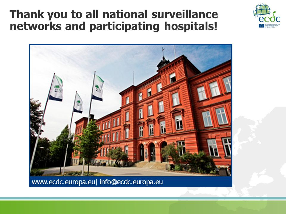 Thank you to all national surveillance networks and participating hospitals!