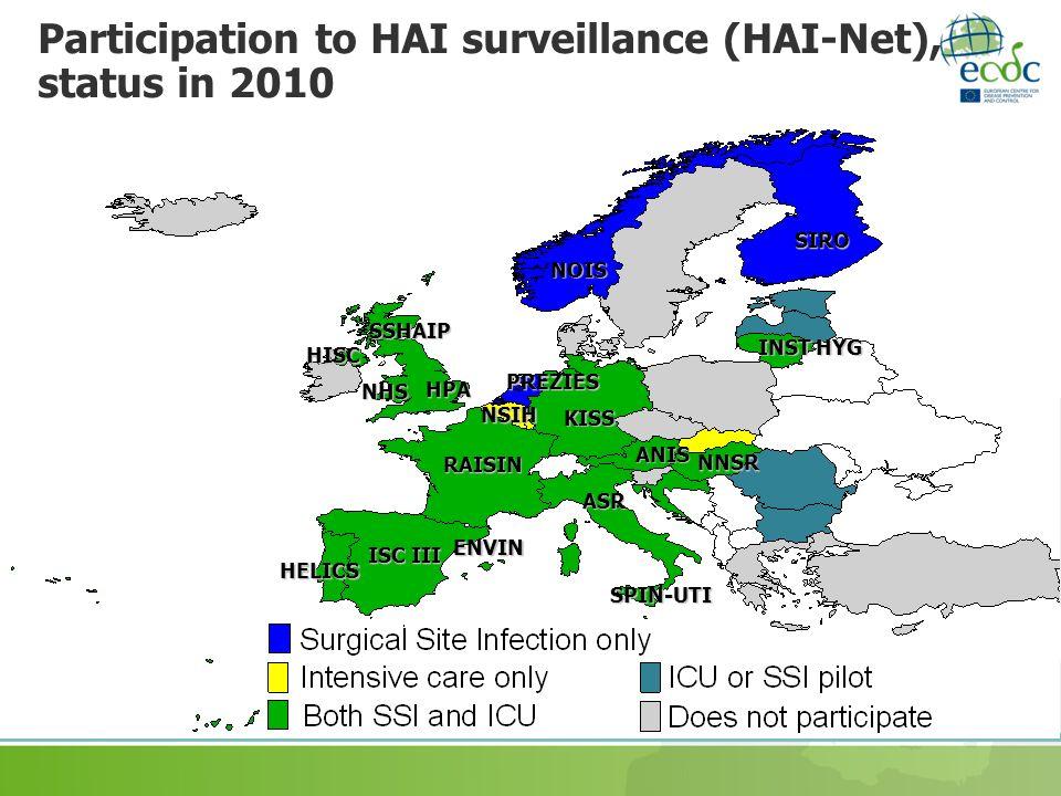 Participation to HAI surveillance (HAI-Net), status in 2010