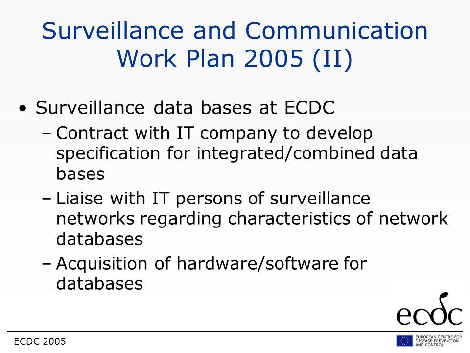 Surveillance and Communication Work Plan 2005 (II)