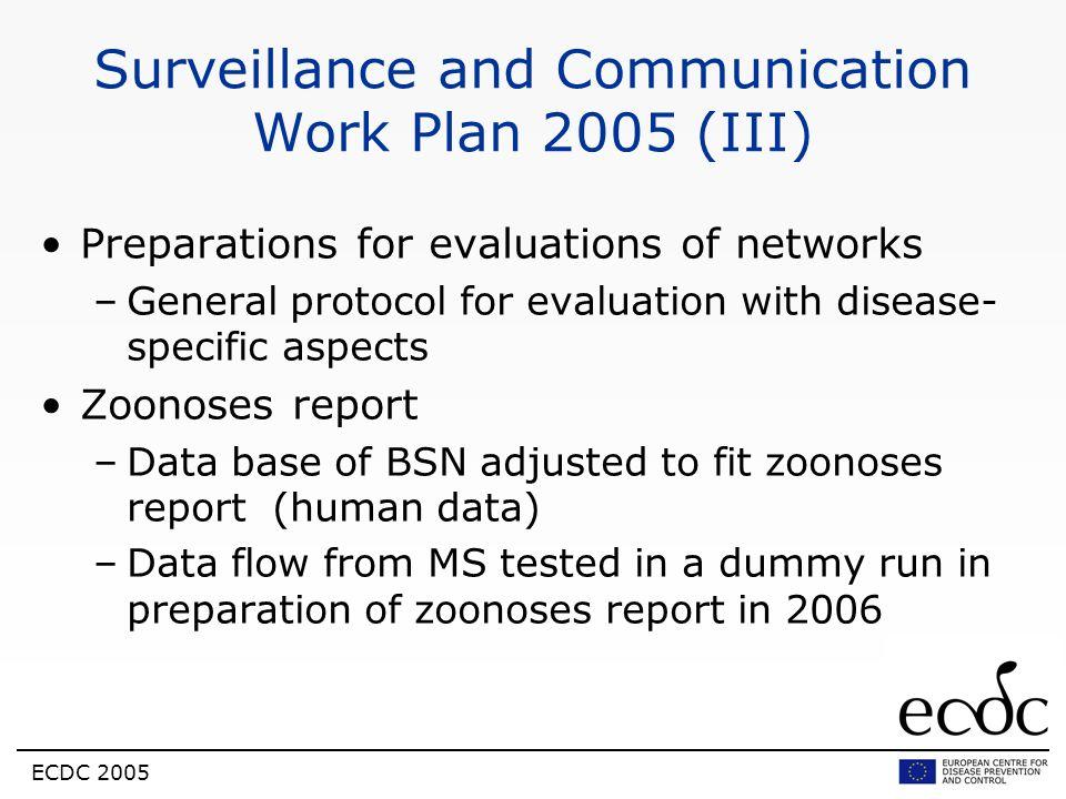 Surveillance and Communication Work Plan 2005 (III)