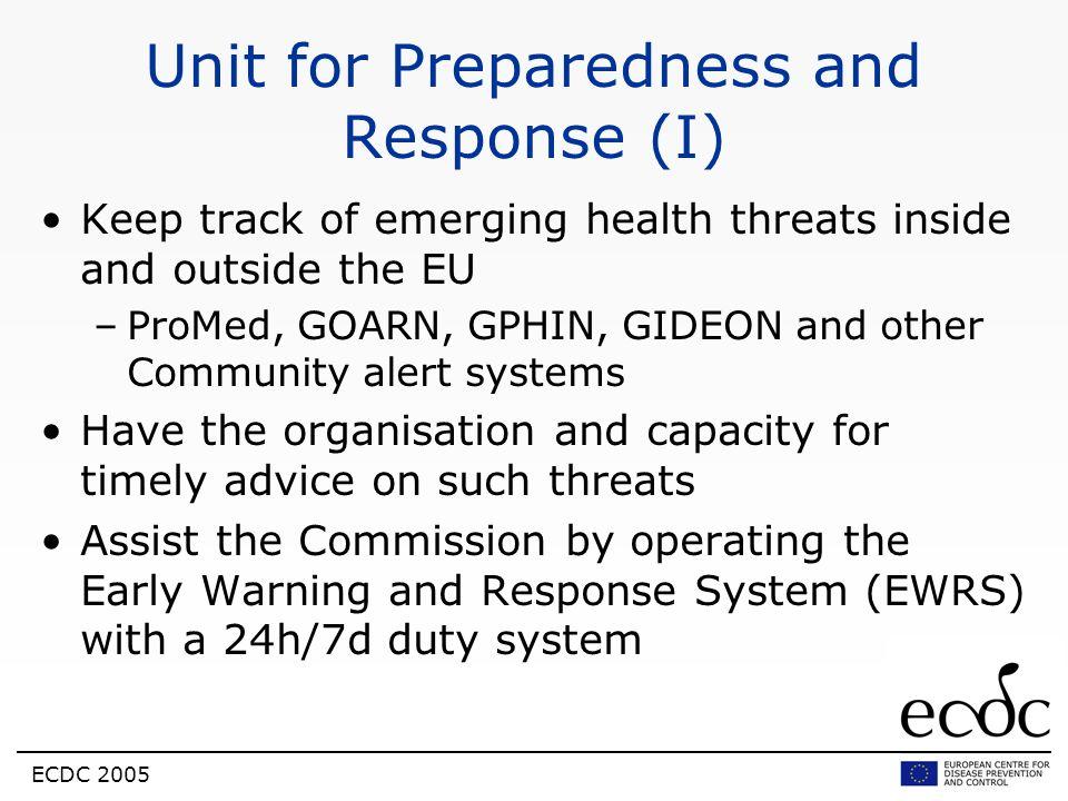Unit for Preparedness and Response (I)