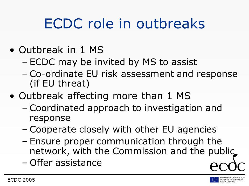 ECDC role in outbreaks Outbreak in 1 MS