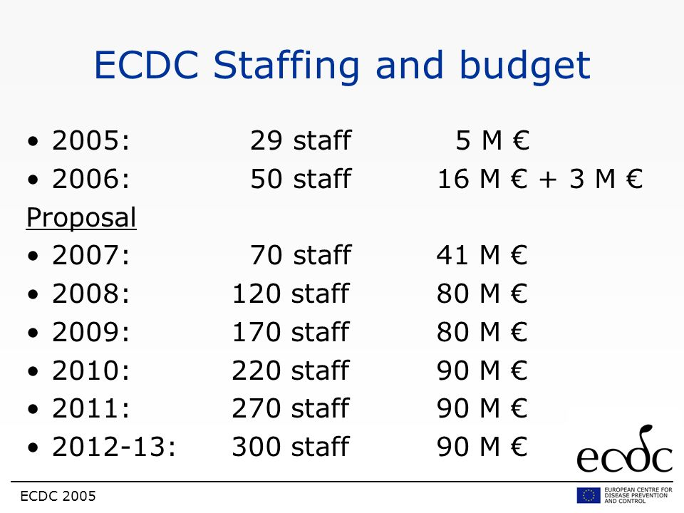 ECDC Staffing and budget