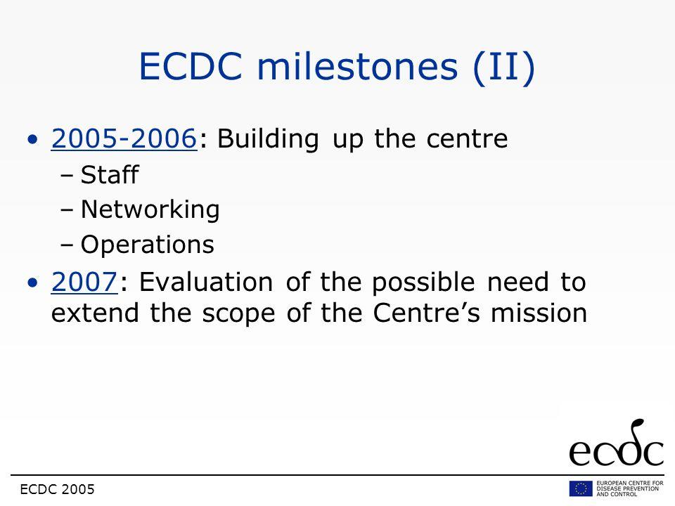 ECDC milestones (II) 2005-2006: Building up the centre