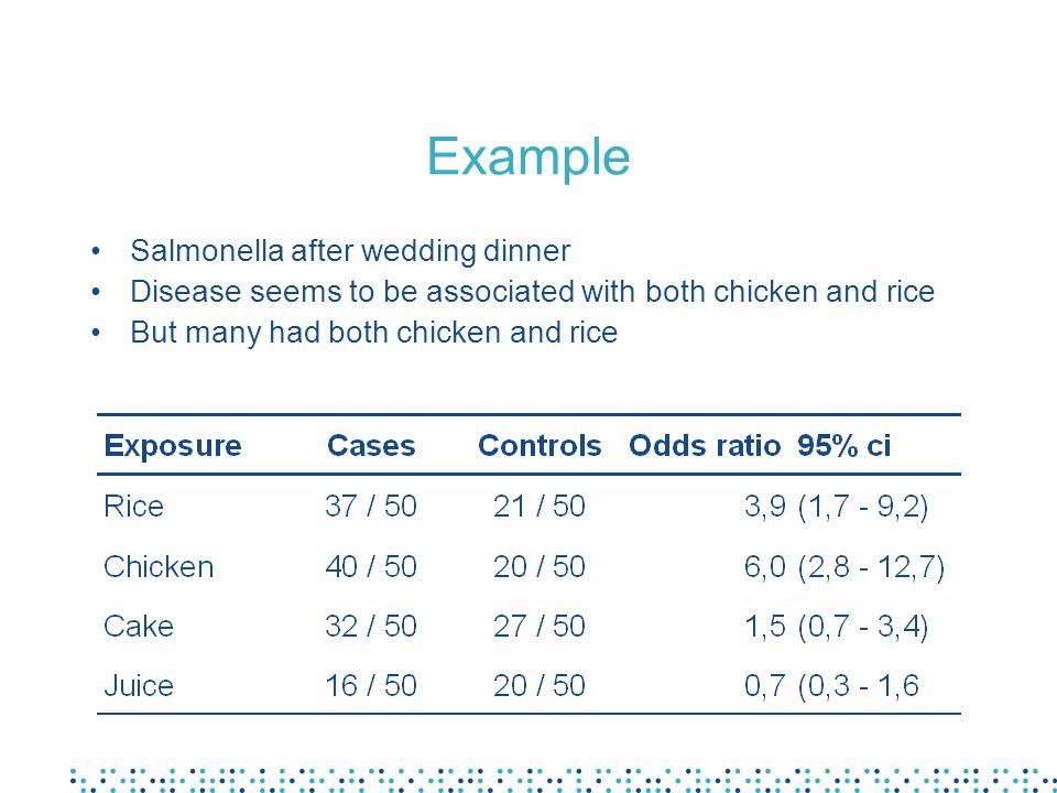 Example Salmonella after wedding dinner