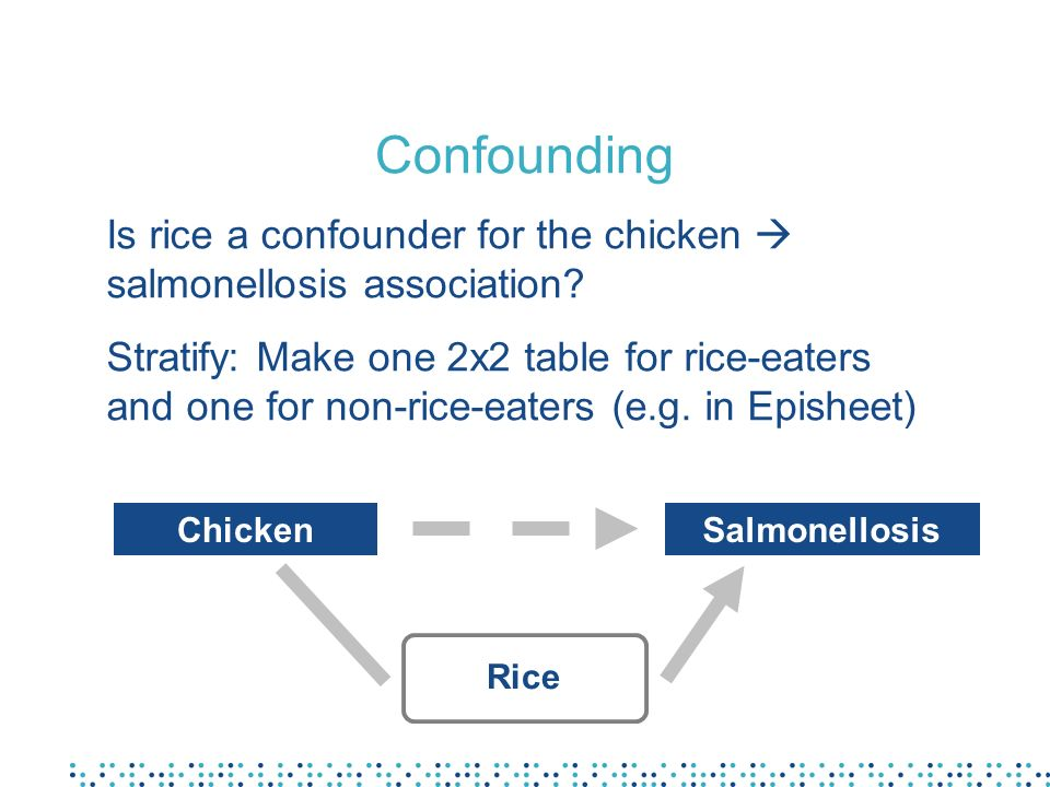 Confounding Is rice a confounder for the chicken  salmonellosis association