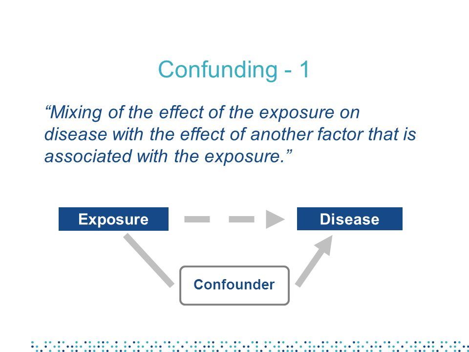 Confunding - 1 Mixing of the effect of the exposure on disease with the effect of another factor that is associated with the exposure.
