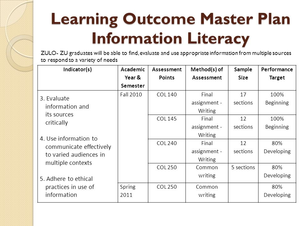 how to find life learning plan information
