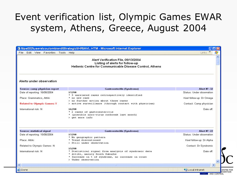 Event verification list, Olympic Games EWAR system, Athens, Greece, August 2004