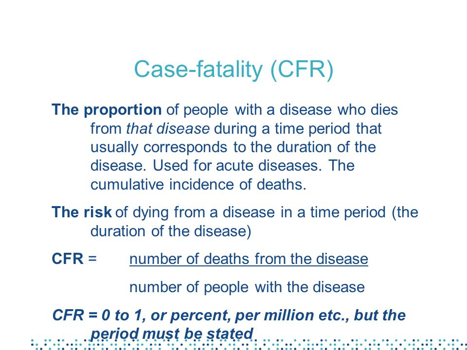 Case-fatality (CFR)