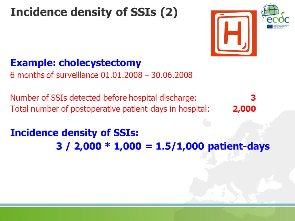 Incidence density of SSIs (2)
