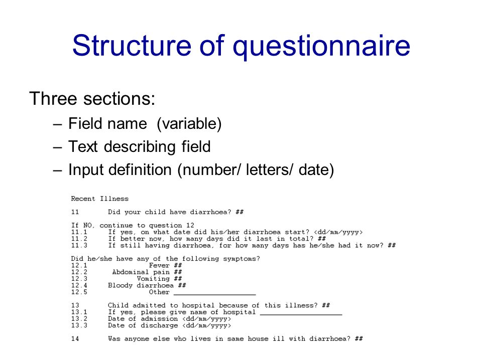 Structure of questionnaire