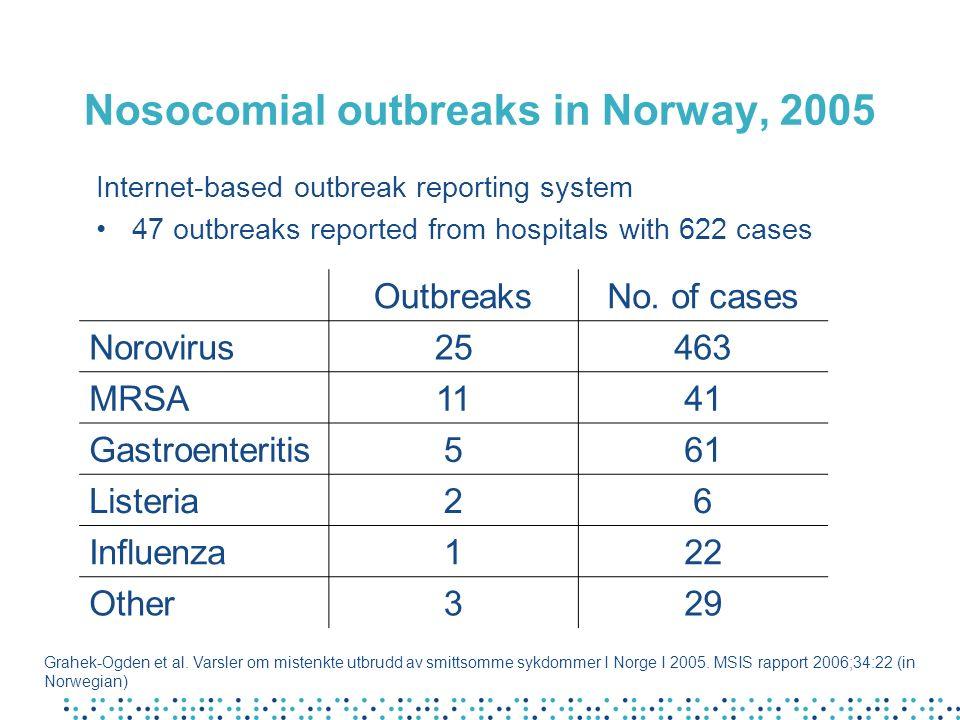 Nosocomial outbreaks in Norway, 2005