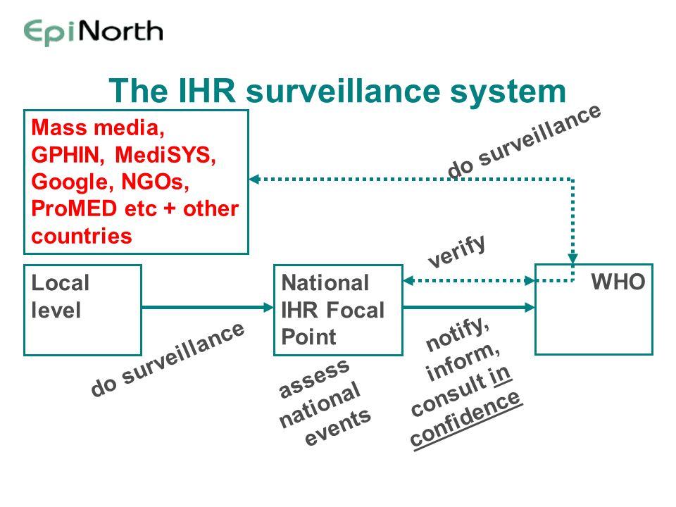 The IHR surveillance system
