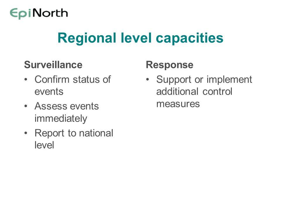 Regional level capacities