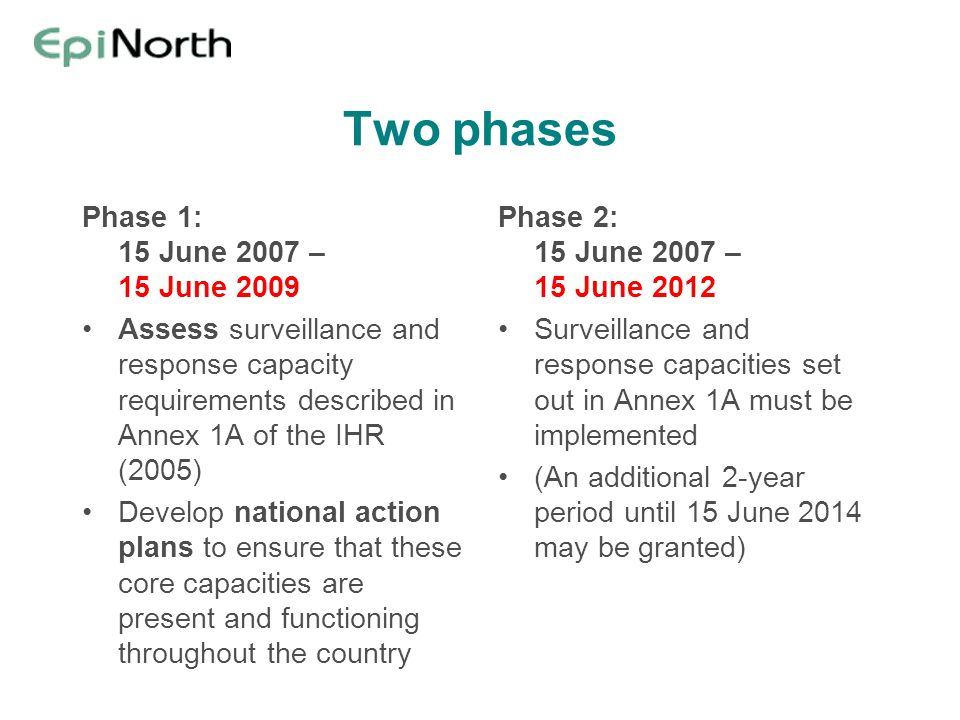 Two phases Phase 1: 15 June 2007 – 15 June 2009