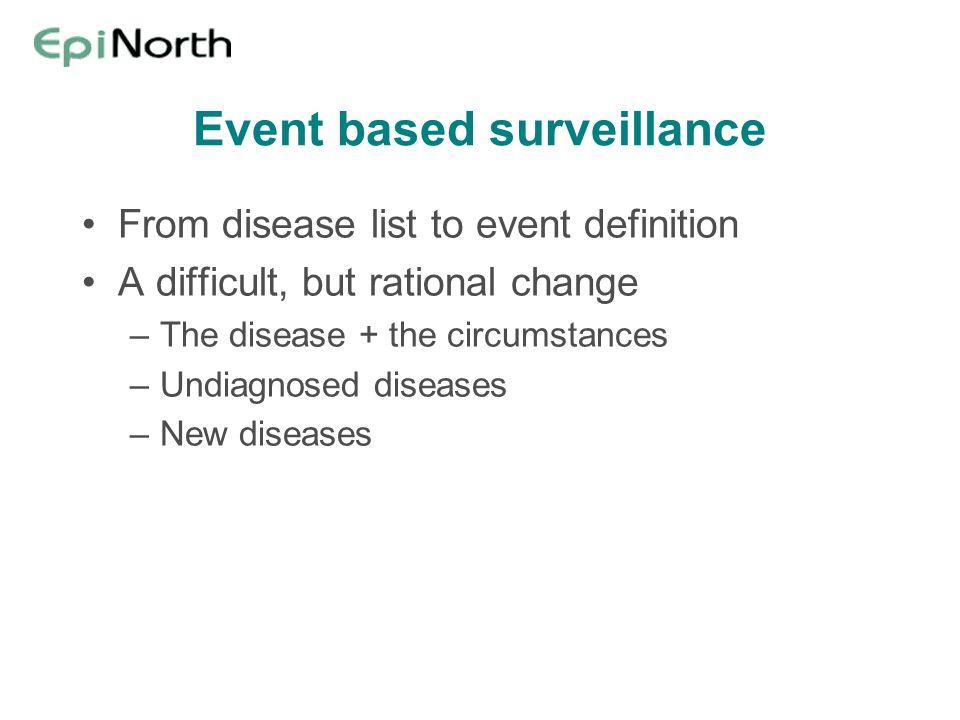 Event based surveillance