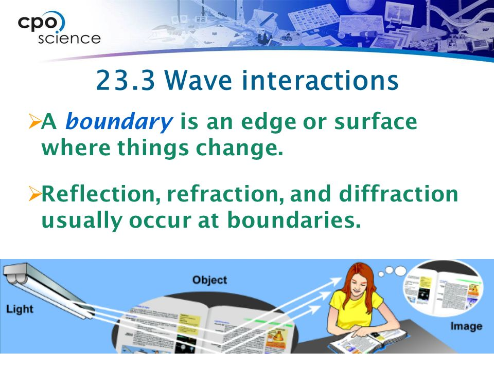 WAVES ppt download – Wave Interactions Worksheet