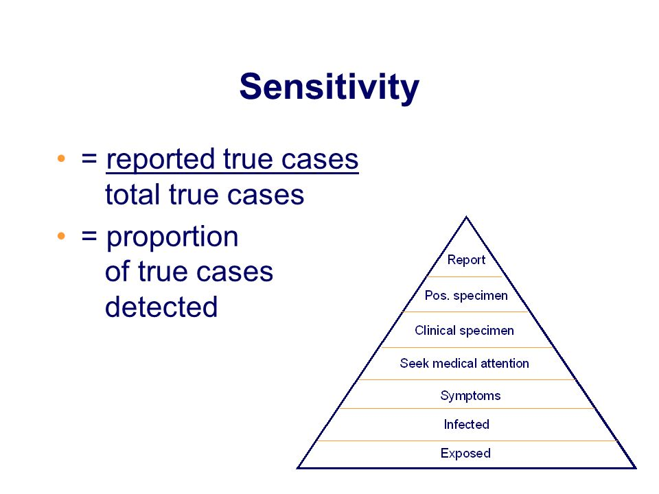 Sensitivity = reported true cases total true cases