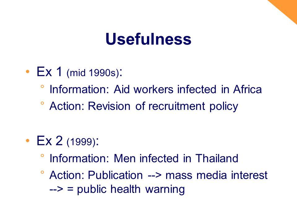 Usefulness Ex 1 (mid 1990s): Ex 2 (1999):