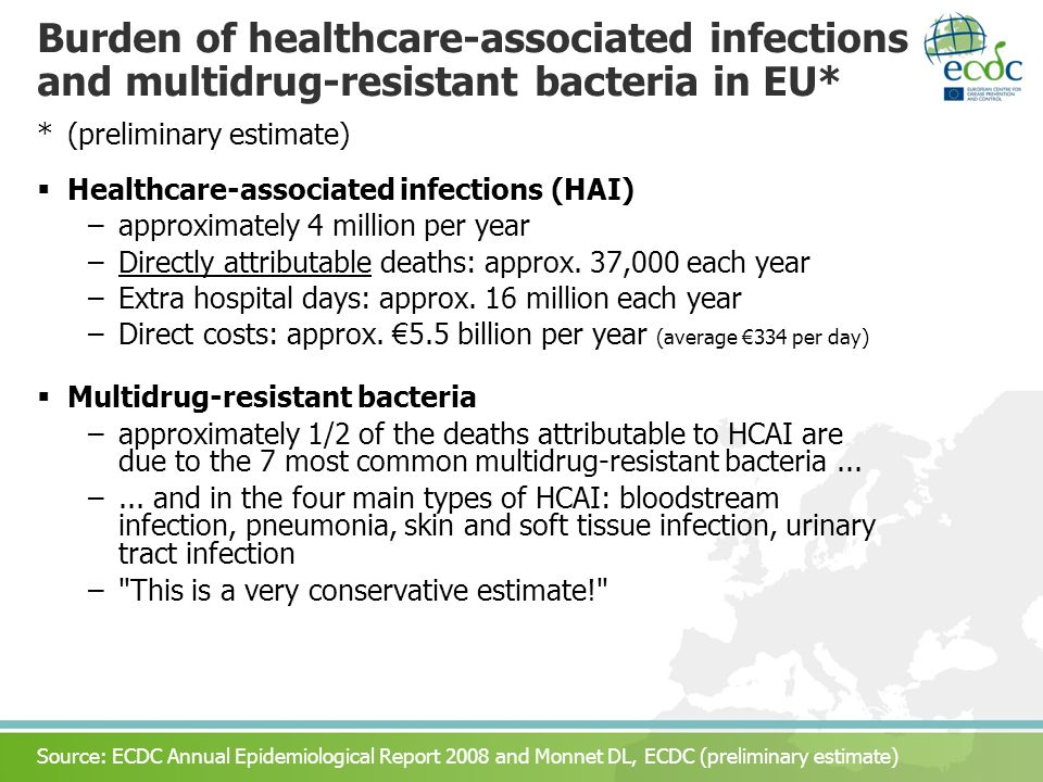Burden of healthcare-associated infections and multidrug-resistant bacteria in EU*