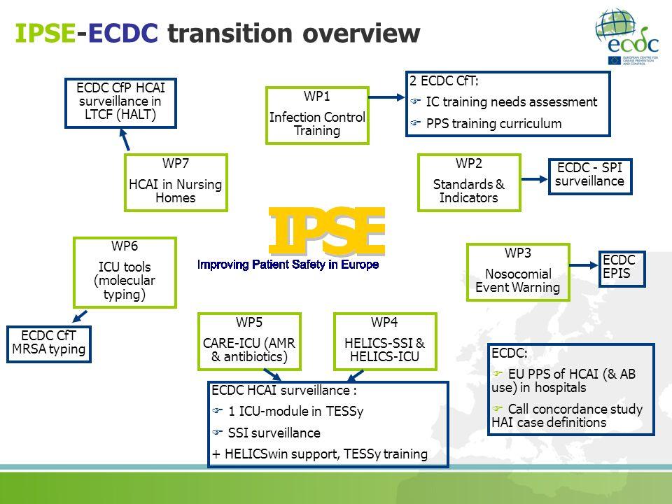 IPSE-ECDC transition overview