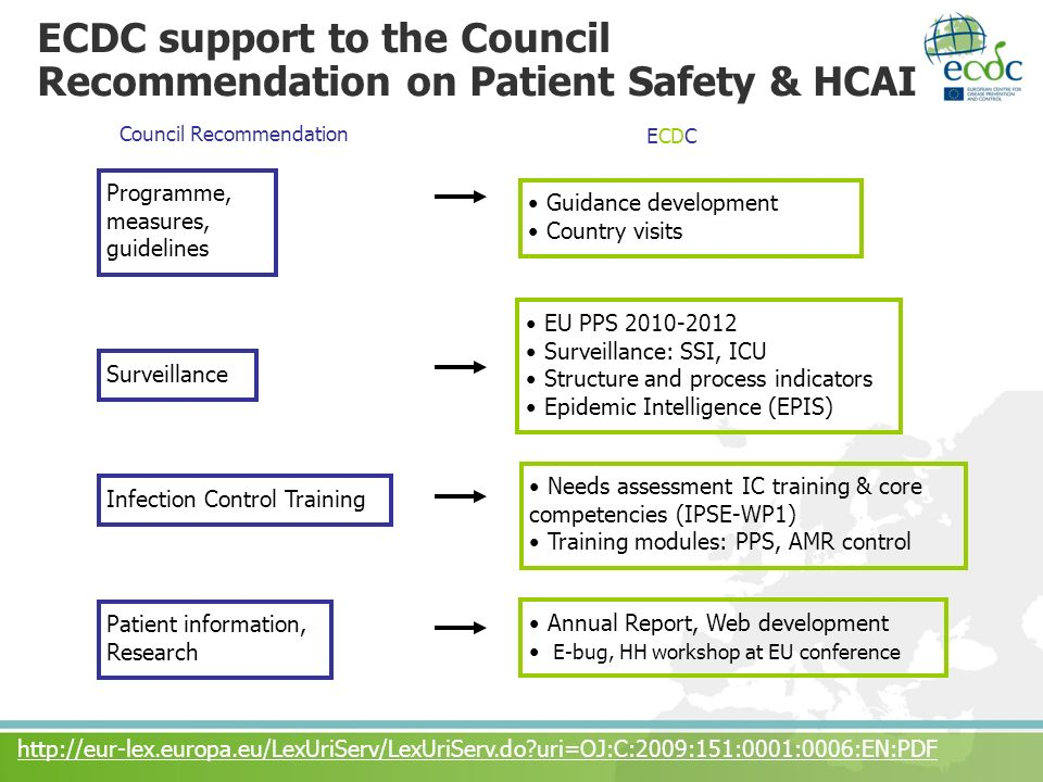 ECDC support to the Council Recommendation on Patient Safety & HCAI