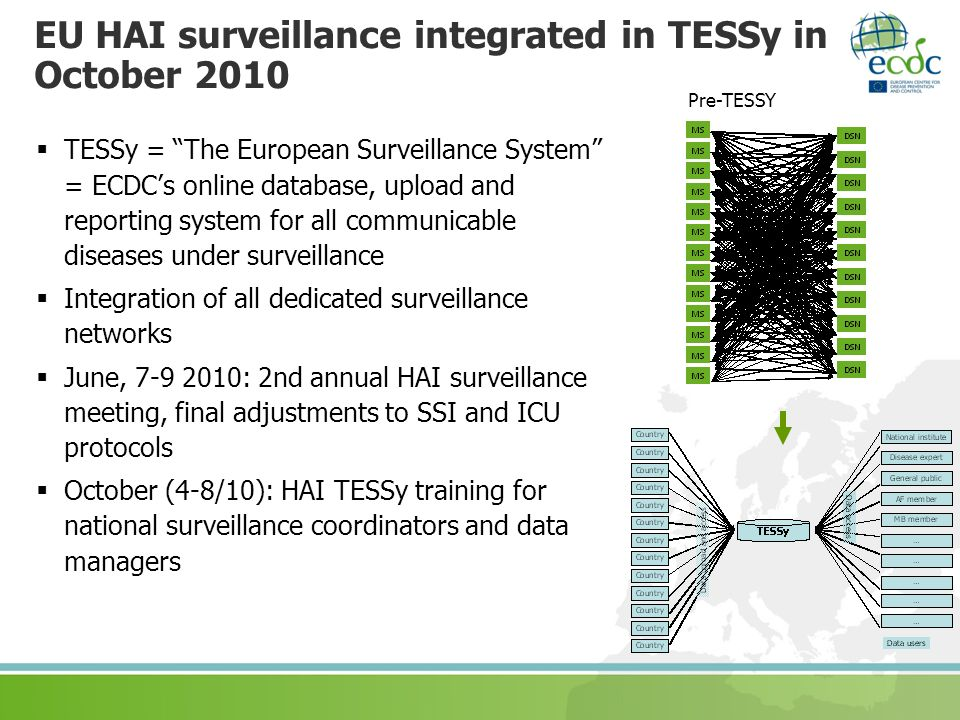EU HAI surveillance integrated in TESSy in October 2010