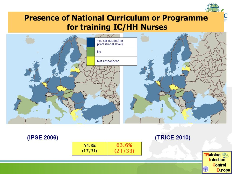 Presence of National Curriculum or Programme for training IC/HH Nurses